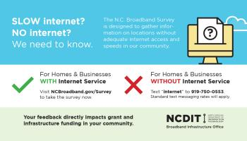 Slow internet? No Internet? We need to know. The NC Broadband survey is designed to gather informati